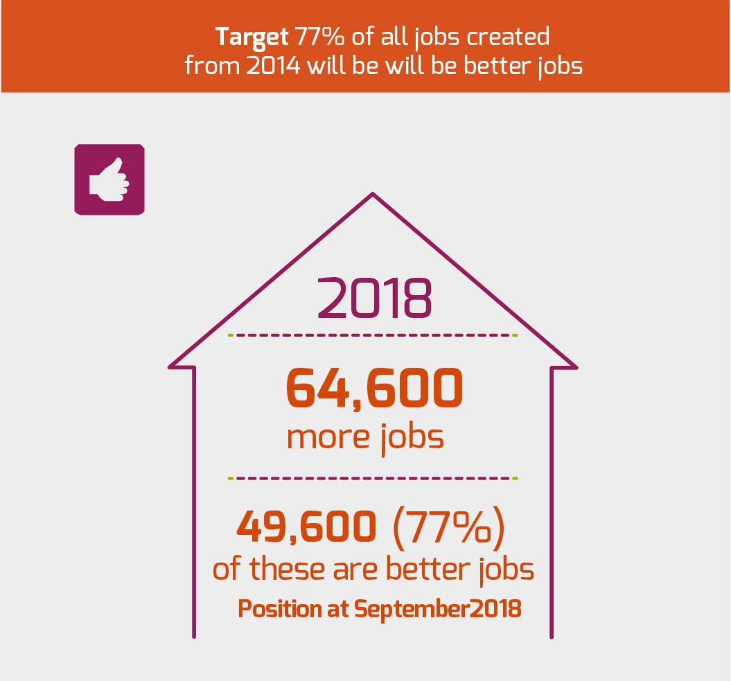 nel576-sep-targets-update-february-2019-individuals-02