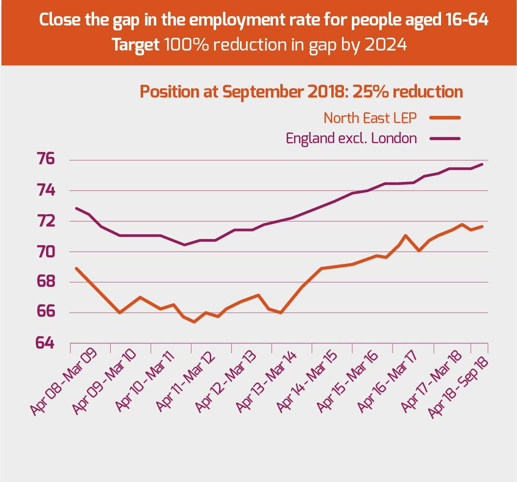 nel576-sep-targets-update-february-2019-individuals-03