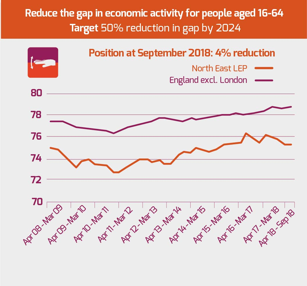nel576-sep-targets-update-february-2019-individuals-04