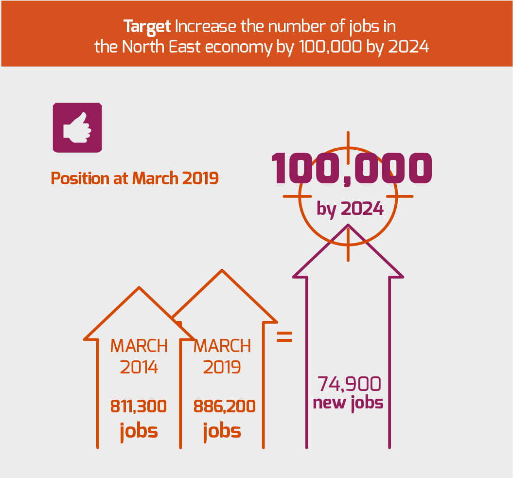 nel723-sep-targets-update-july-2019-individuals-01