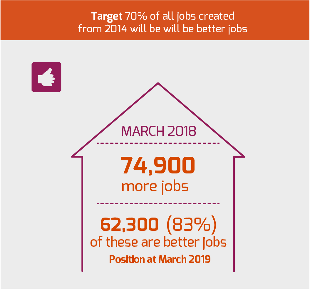 nel723-sep-targets-update-july-2019-individuals-02