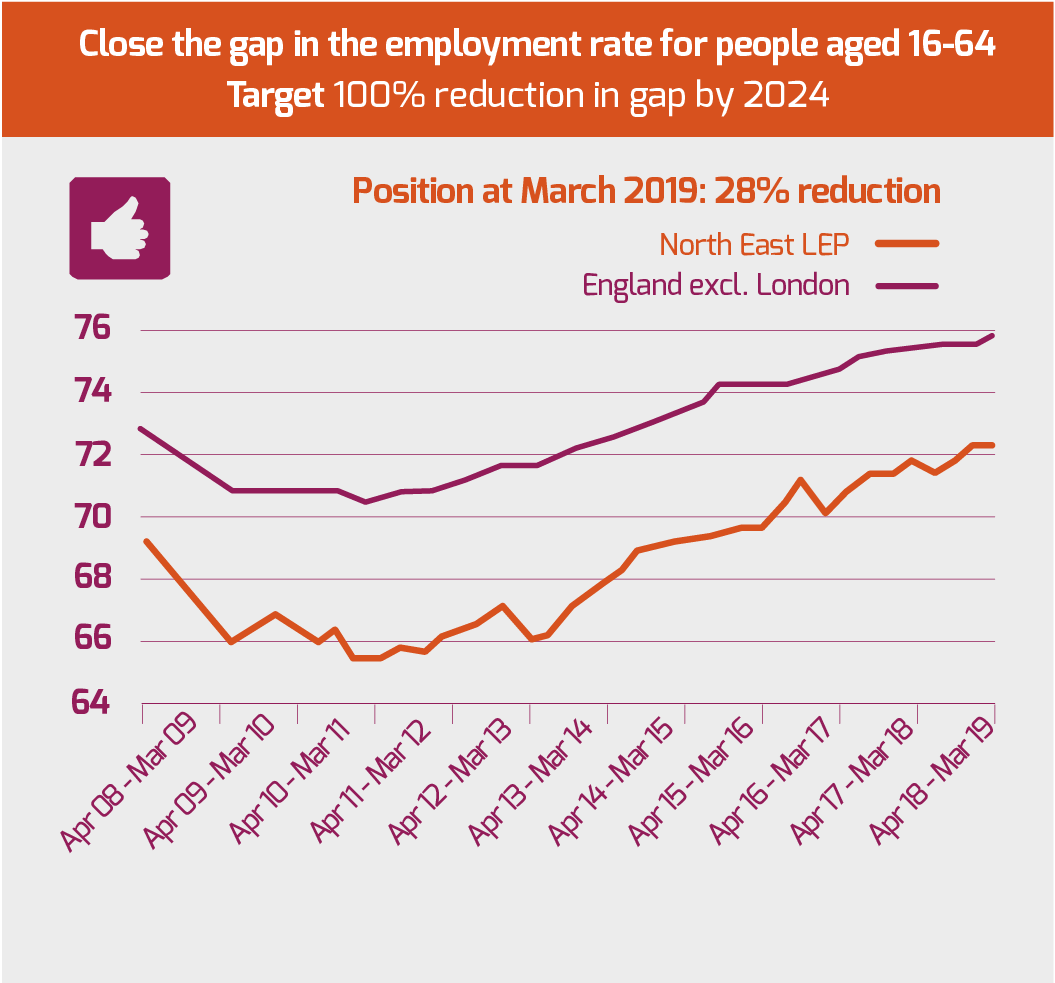 nel723-sep-targets-update-july-2019-individuals-04