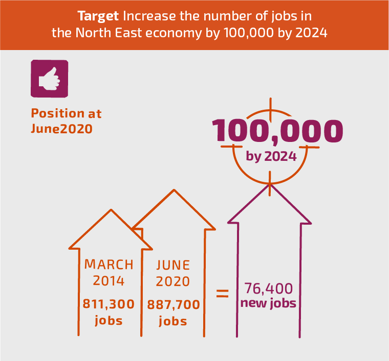 nel983-targets-update-october-2020-individuals-1