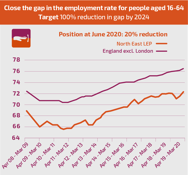 nel983-targets-update-october-2020-individuals-4