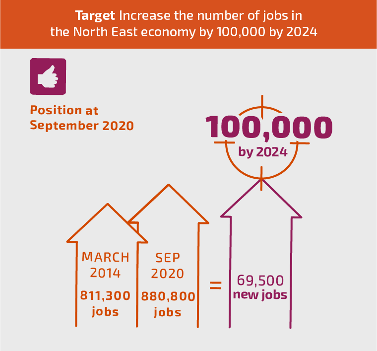 nel1035-sep-targets-update-january-2021-individuals-1