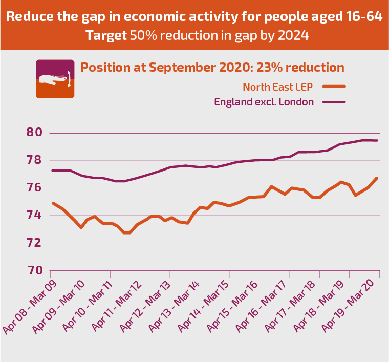nel1035-sep-targets-update-january-2021-individuals-5
